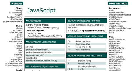 Ajax and Javascript Cheat Sheets