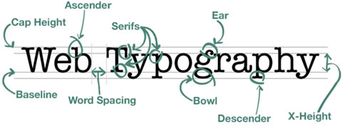6 Ways To Improve Your Web Typography