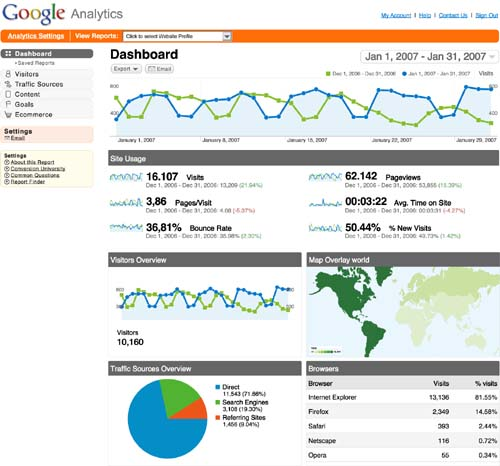 google-analytics-dashboard1