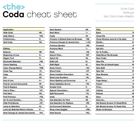 Coda Shortcuts Cheat Sheet (PDF)