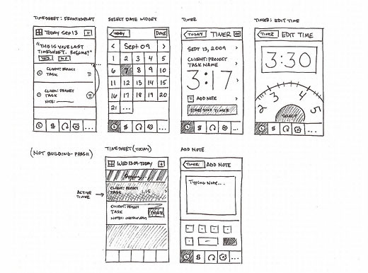 A Selection of Mobile UI Wireframe Sketches - Design ...