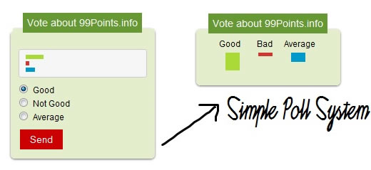 Super Ajax Polling/Voting System using JQuery, Ajax, PHP and MySQL