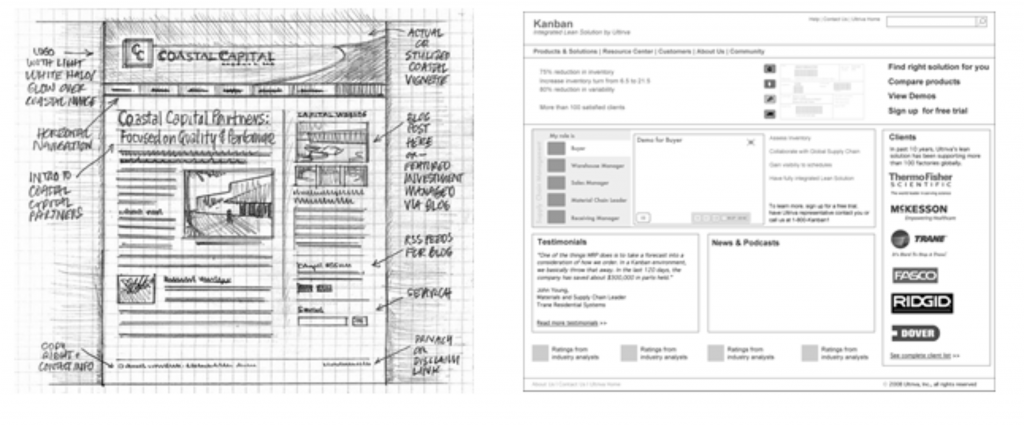 wireframe_not_sketch-1024x425